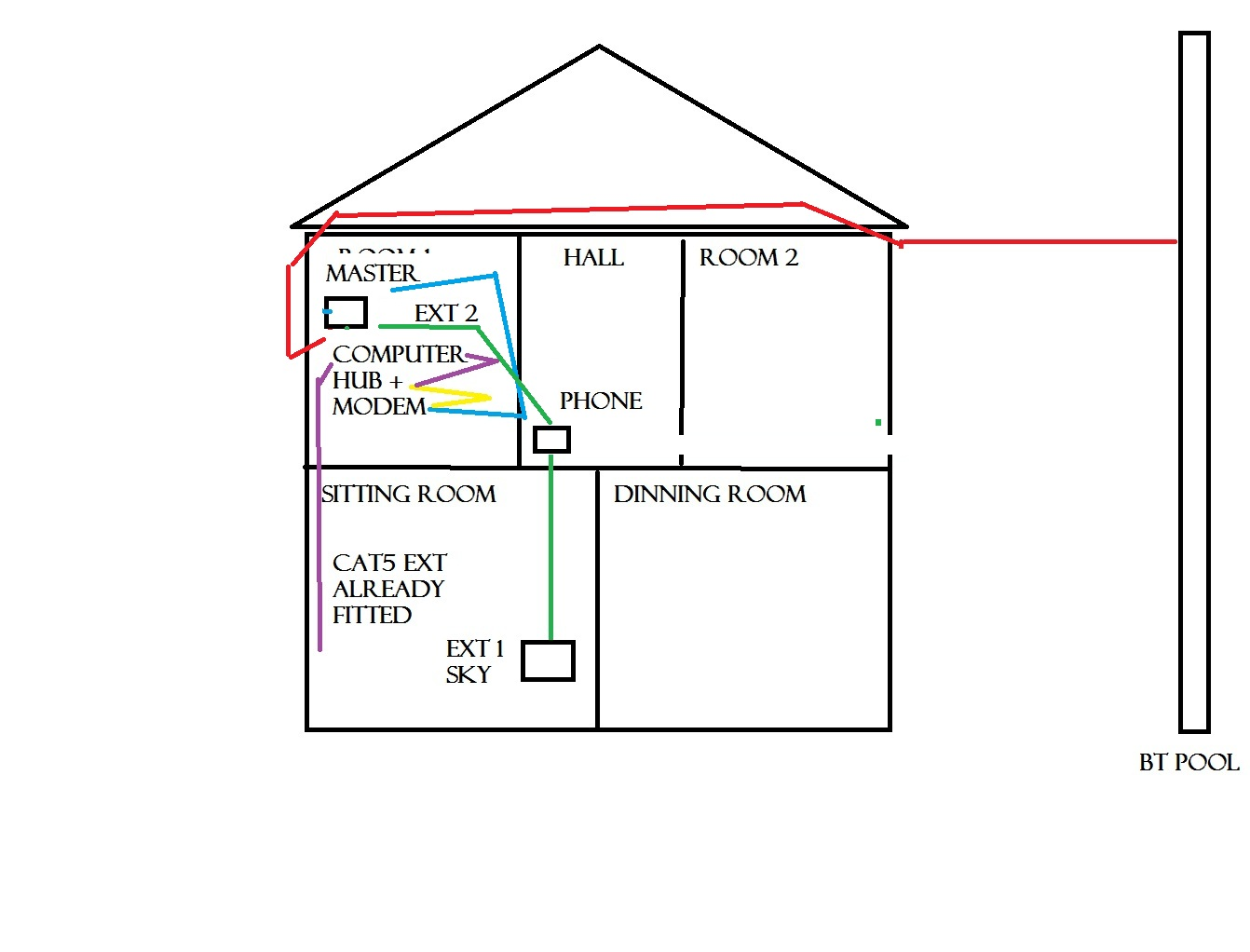 Bt To Cat5 Wiring Diagram Best Image 2018 Ether Plug An Wall Socket For Broadband Co Munity