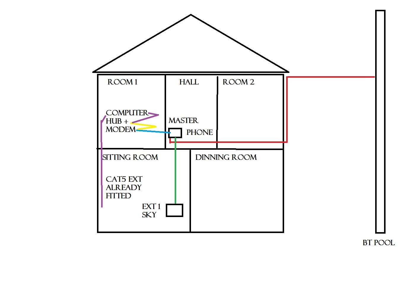 wiring diagram of a bt phone socket