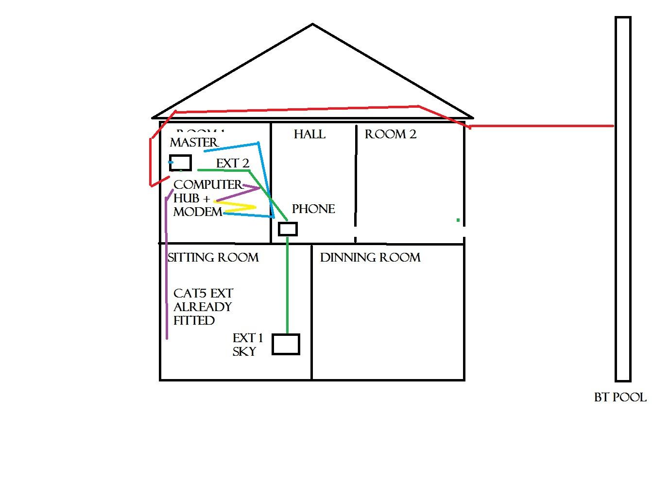 bt house wiring diagram wiring diagram telephone wire rj45 to bt socket wiring diagram