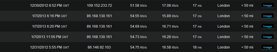 My Typical Speeds.PNG