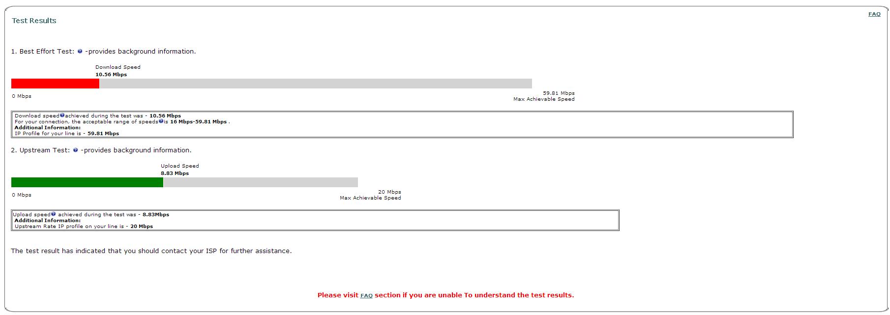 BT Wholesale Diagnostic Test.PNG