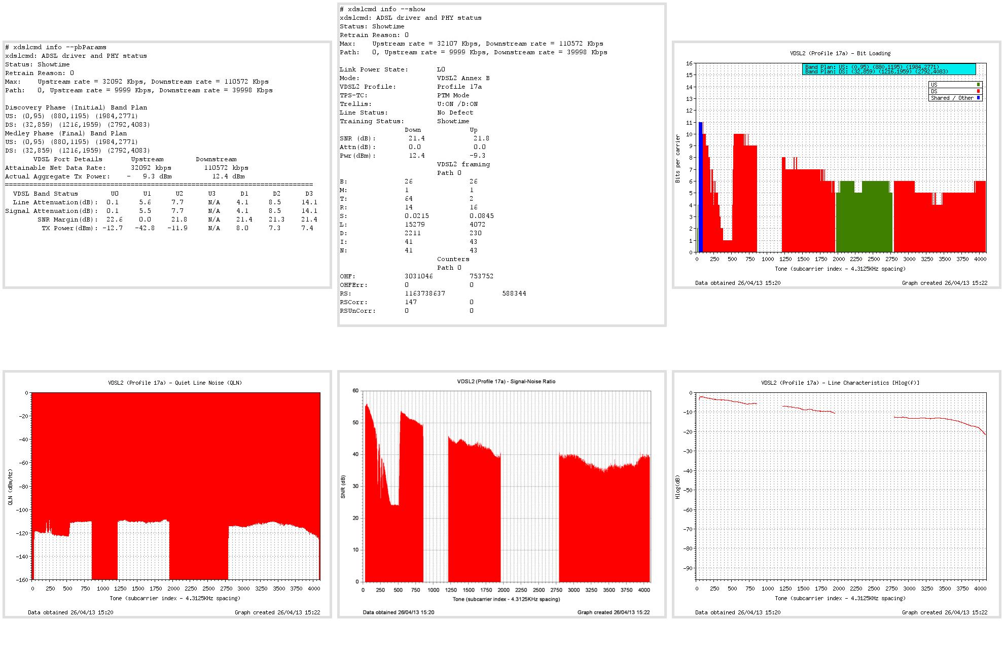 line_stats-L-20130426-1520.png