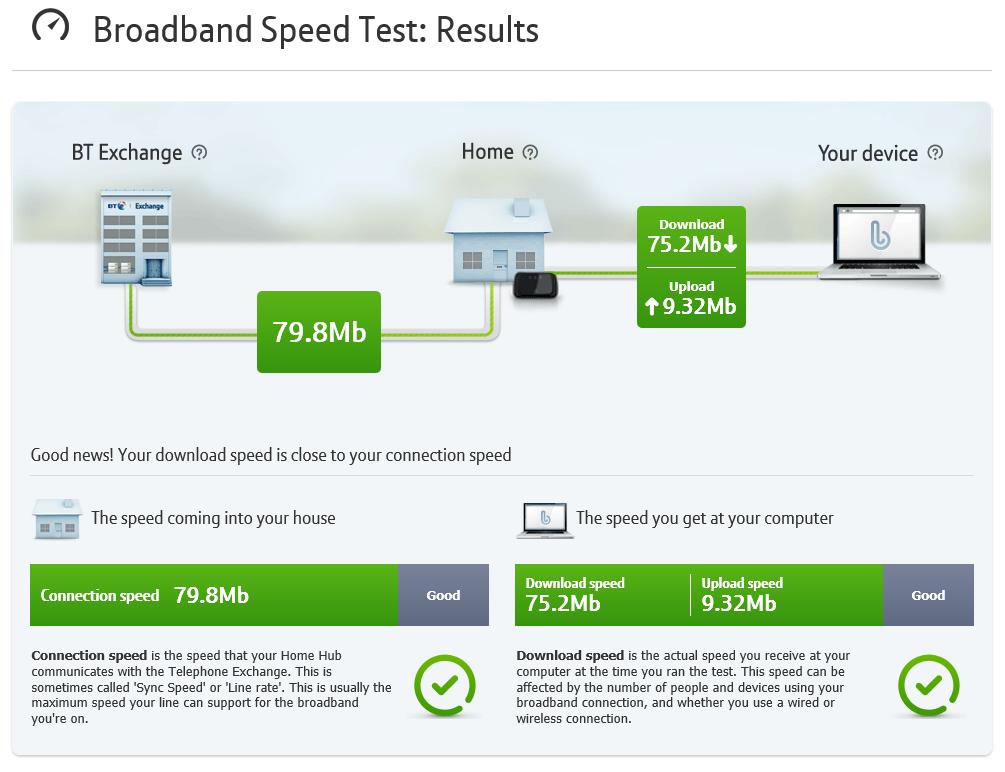 BT Speed Test