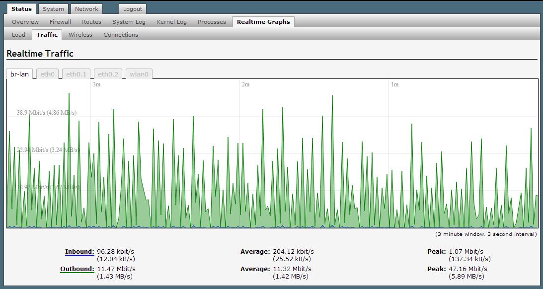 netflix_streams_graph.png