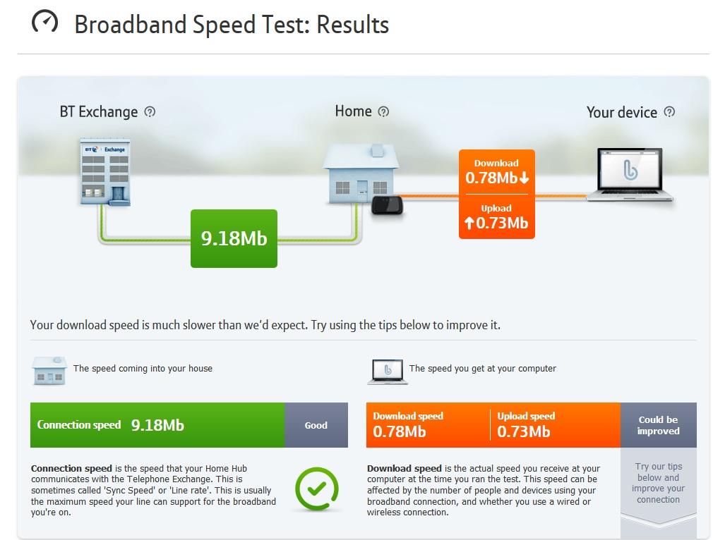 BT Slow Speed 01278.jpg