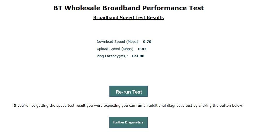 BT Wholesale Broadband Performance Test.jpg