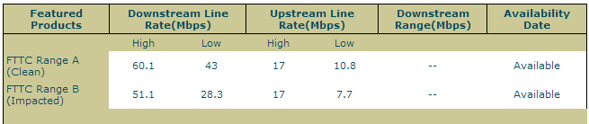 AvailableSpeeds.PNG