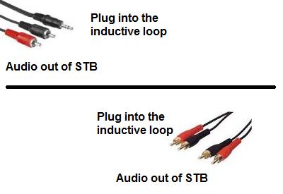 Phono to loop lead image