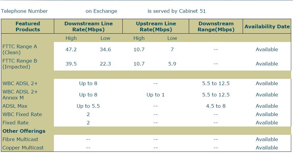 BT line info.png