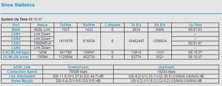 Netgear D6400 - BT Community