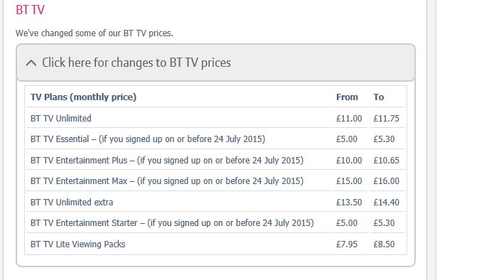 bt tv price changes announced with package changes.JPG