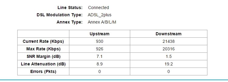 Solved: Very low SNR - unstable connection - BT Community