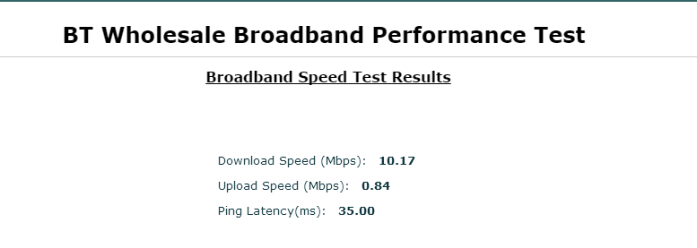 BT Wholesale Speed Test Results