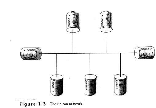 129-0429093521-Tin-Can-Network.JPG