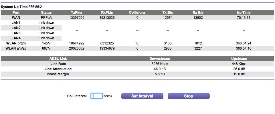 NETGEAR Router D6200.jpeg