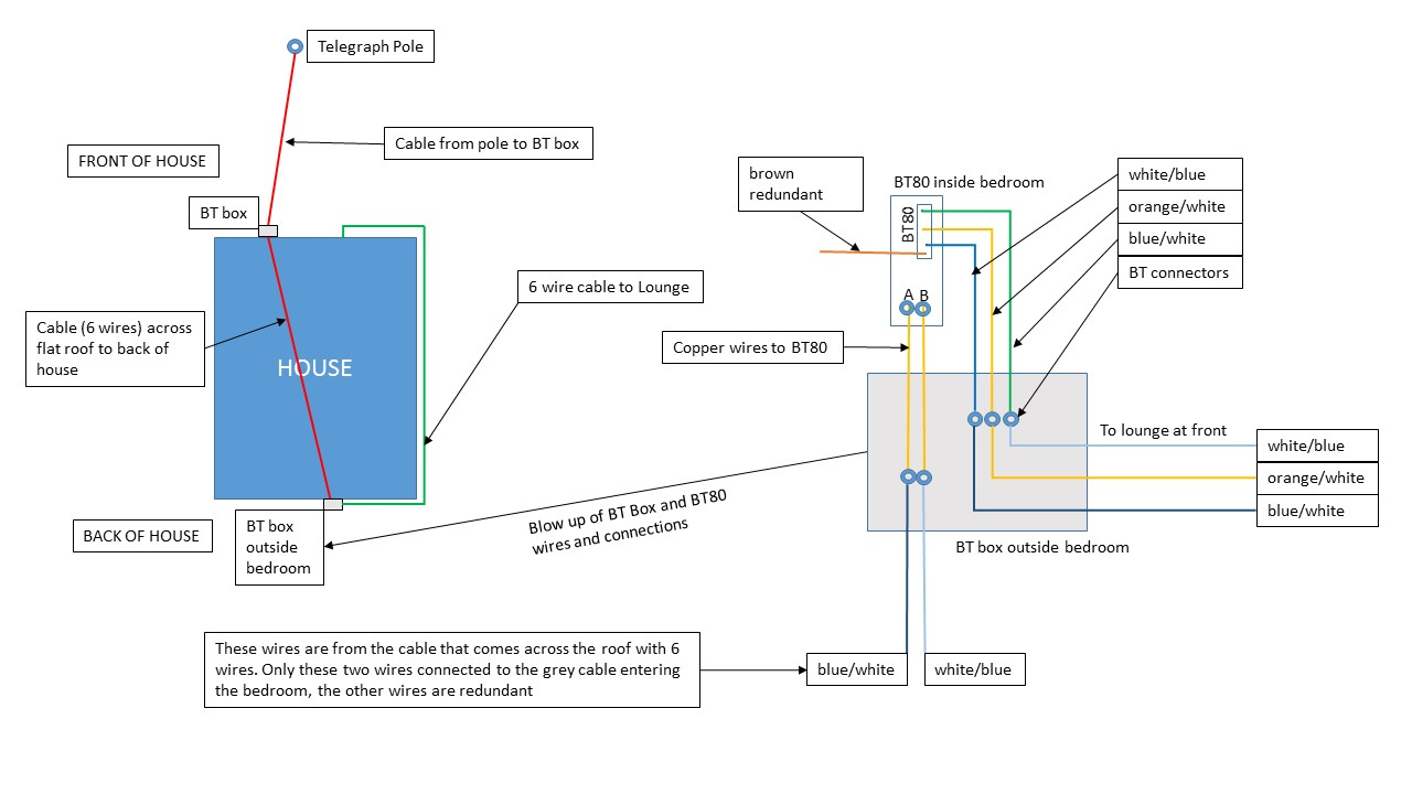 Wiring Diagram For Bt Openreach Master Socket 5c