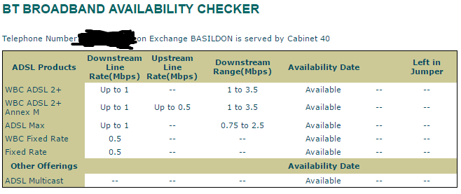 BT Broadband  ADSL checker.png