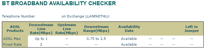 BT Broadband availability checker.png