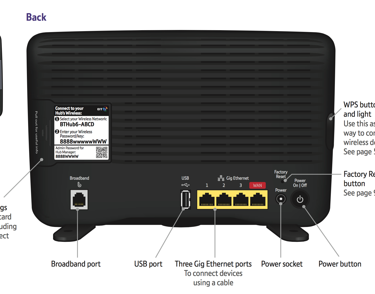 Solved Fiber To Home Smart Hub How To Connect Bt Community
