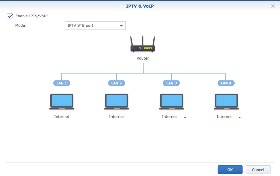 Known Routers to Work with Multicast/IGMP - Page 3 - BT Community