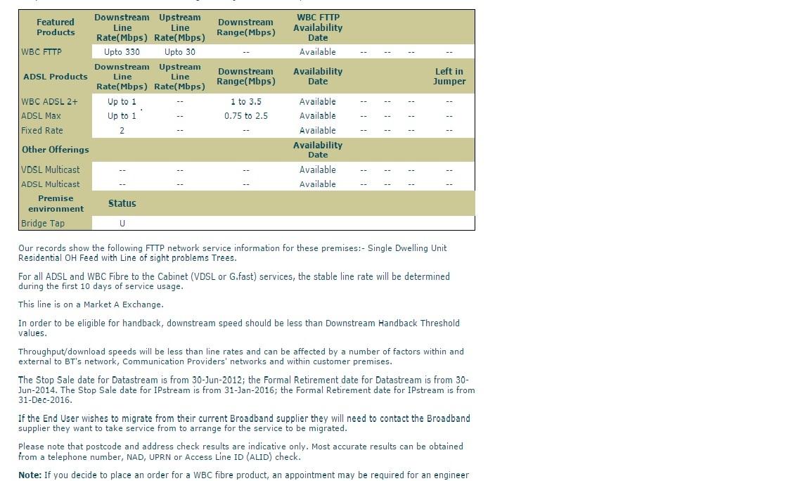 BT FTTP Checker results.jpg
