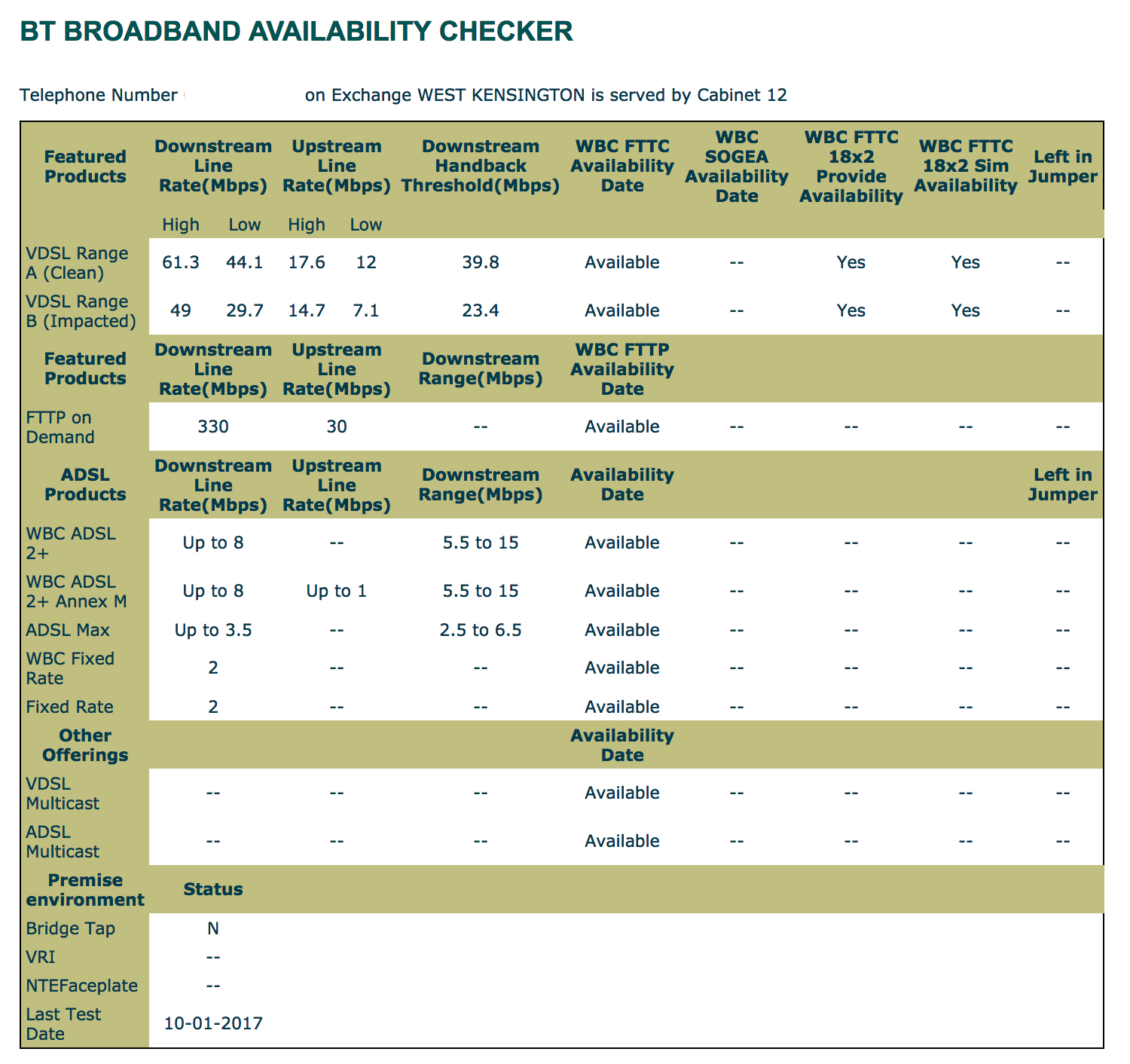 BT Broadband Checker