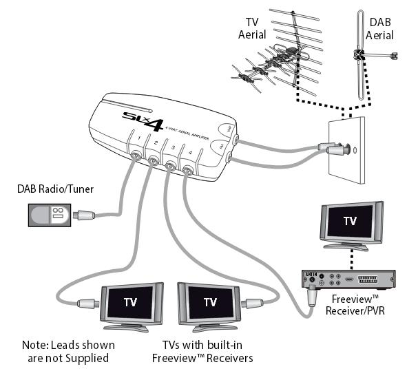 TV amplifier.jpg
