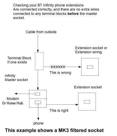 infinity_wiring2.jpg