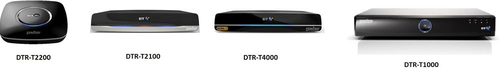 BT YouView STB identification.jpg