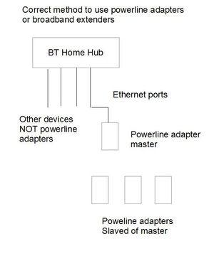 powerline_correct.jpg
