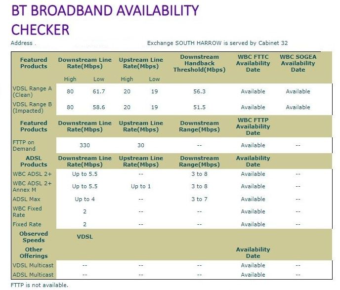 BT- Broadband -Availability_23102019.JPG