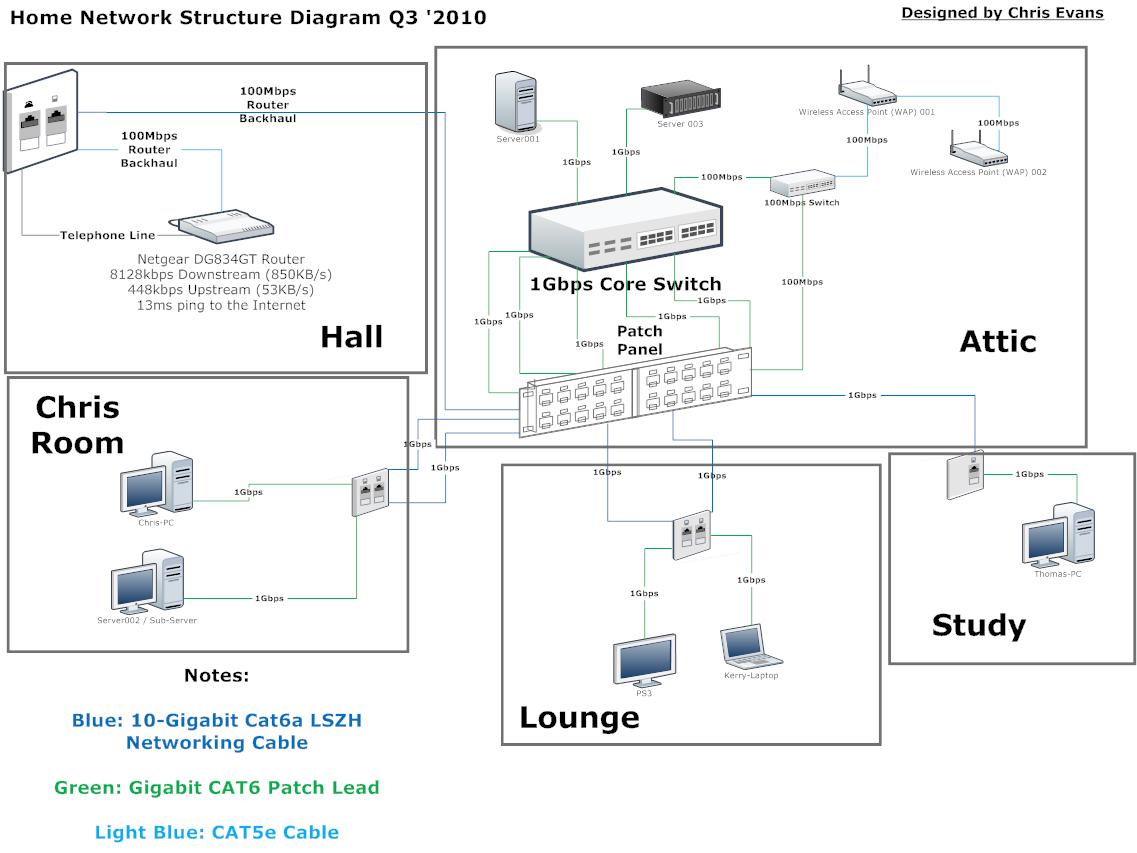 Enjoyable Broadband Wiring Diagrams Wiring Diagram Database Wiring 101 Orsalhahutechinfo
