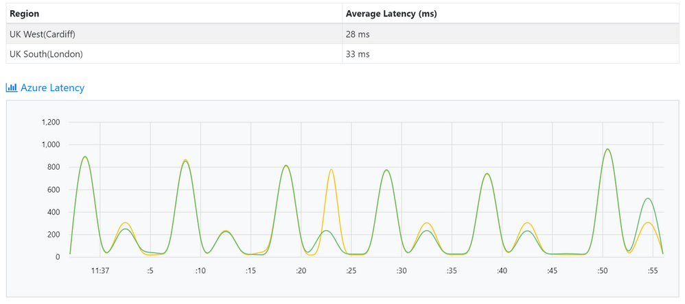 latency-test-spike2.PNG