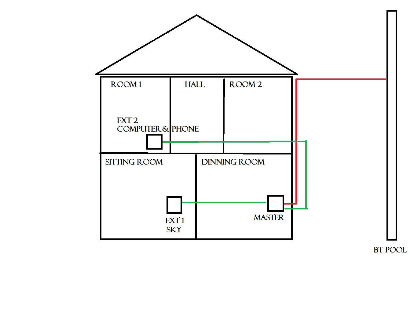 10051i710794AB7384FD3C?v=1.0 bt infinity, need help on how the bt enginer will btcare bt infinity master socket wiring diagram at bayanpartner.co