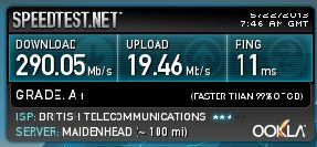 download speed test bt