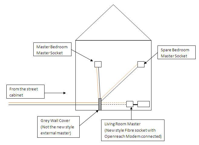 Bt Infinity Socket Wiring Diagram - Wiring Diagram Virtual Fretboard