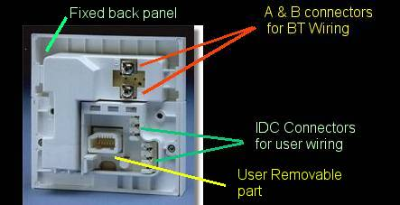 telephone jack wiring diagram wiring diagram and hernes cast phone wiring bt telephone plug wiring diagram