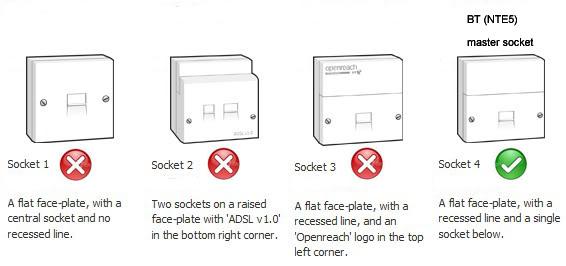 Bt Master Socket Extension Wiring Diagram - Somurich.com