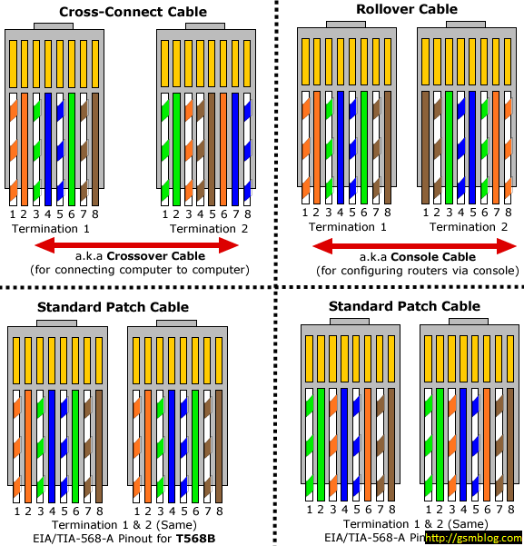39131i67B573085CEC8F15?v\\d1.0 ethernet socket wiring diagram efcaviation com ethernet wall jack wiring diagram at aneh.co