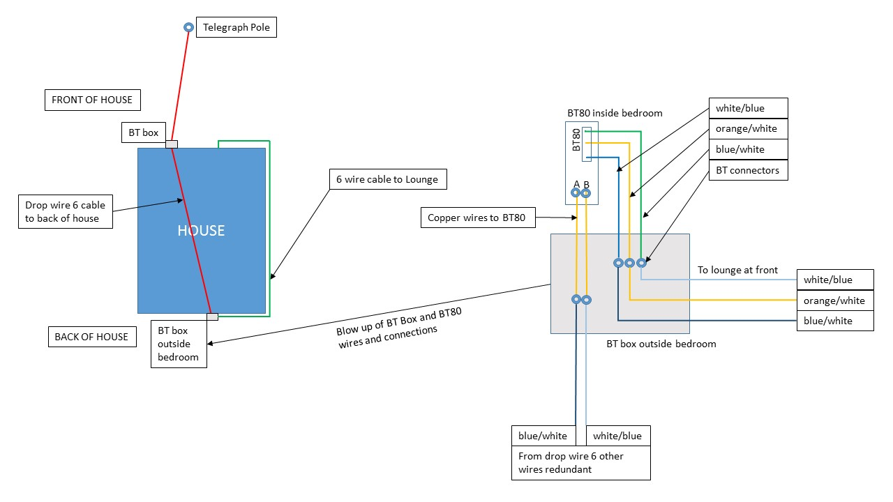 Solved Master Socket Page 2 Bt Community Phone Wiring Diagram