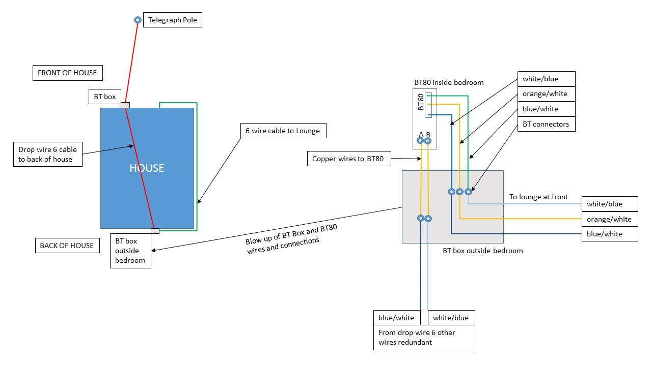 Solved: Master socket - Page 2 - BT Community
