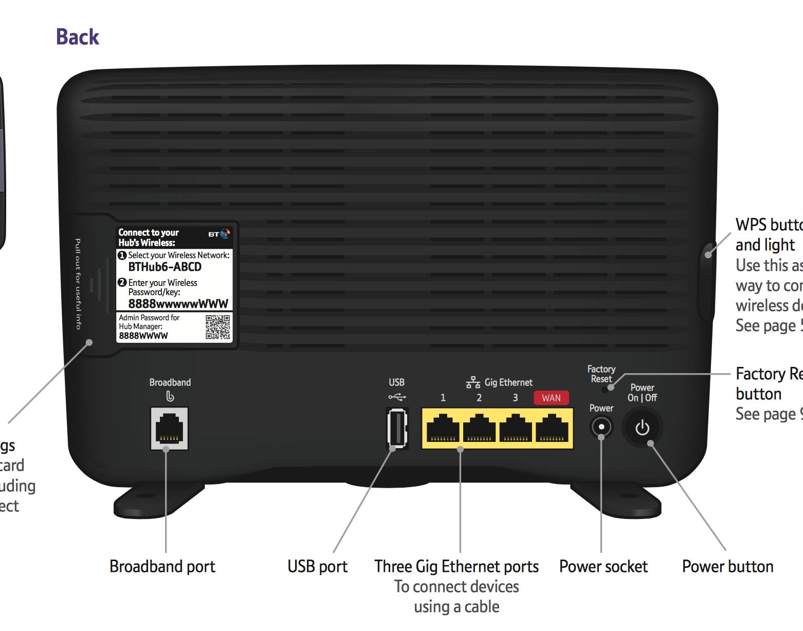server wiring diagram  | community.bt.com