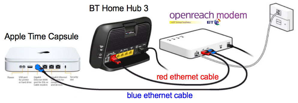 Bt home hub 5 wiring diagram somurich bt home hub 5 wiring diagram apple time capsule and bt hub 3 bt asfbconference2016 Gallery