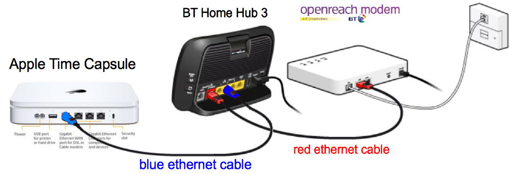 apple time capsule and bt hub 3 bt community rh community bt com RJ11 Socket DSL Phone Line Wiring Diagram