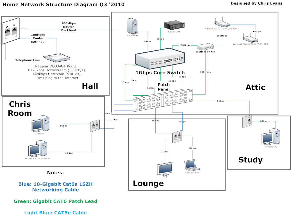 Bt Cat5 Wiring Diagram : Bt infinity and house lan community