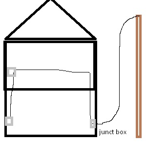 houseline.jpg